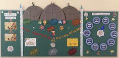 Din Kültürü ve Ahlak Bilgisi Panosu Class Decoration, Ramadan, Islam, Holiday Decor, Design, Recipies