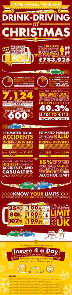 problems with drinking and driving essay