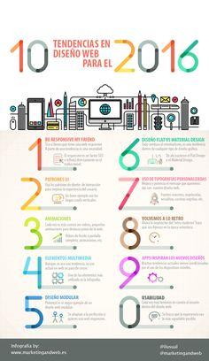 Hola: Una infografía con 10 tendencias en Diseño Web. Vía Un saludo