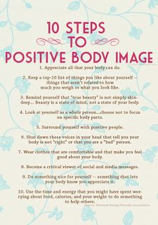 body image activities