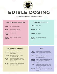 Cannabis edibles dosage 101 and tips for managing over consumption. Everything you need to know before starting out with edibles. Weed Facts, Medical Benefits Of Cannabis, Medical Marijuana, Weed Recipes, Puff And Pass, Cannabis Edibles, Smoking Weed, Herbs, Medicinal Plants