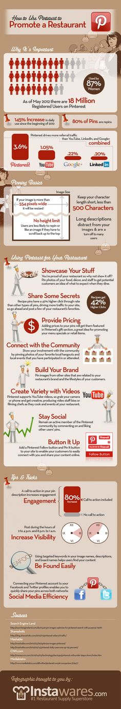 How to use #Pinterest to promote a restaurant? #Infographic #SocialMedia