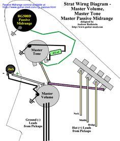 jimmie vaughan wiring - google search   wirings ... fender stratocaster wiring diagram sss