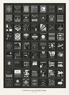 The History Of Graphic Design, In Icons by @popchartlab  | Co.Design