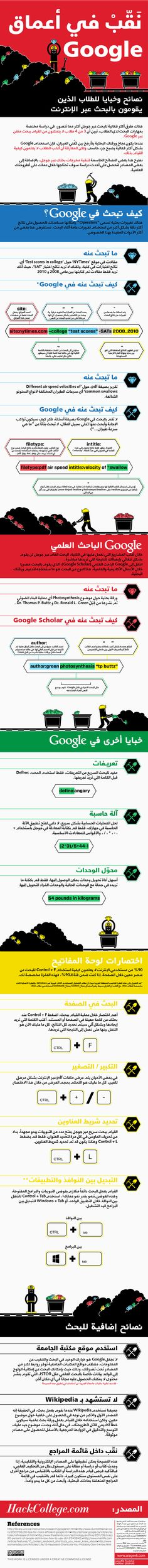 للباحثين والطلبة .. كيف تحصل على ما تريد من بحث جوجل – انفوجرافيك (مُعرّب)