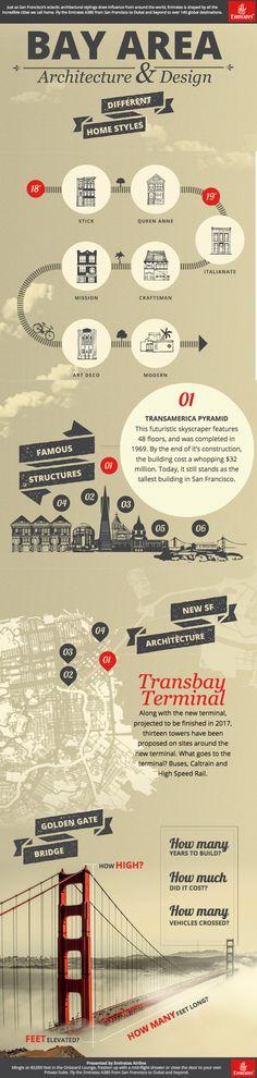 Put these San Francisco design destinations on your must visit list!