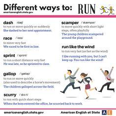 Different ways to: RUN