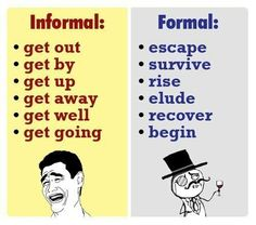 Informal and Formal Writing