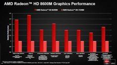 AMD announces Radeon 8000M GPUs for notebooks