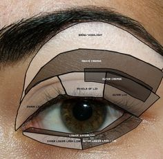9 tips you can follow to do perfect eye makeup applying eyeshadow rh pinterest com How Apply Eyeshadow Chart Eyeshadow Template