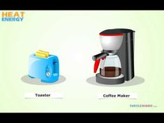 Science for Kids: Heat Energy Video Video Recipes - World Food & Recipes Science Videos, Science Lessons, Teaching Science, Science For Kids, Teaching Ideas, Heat Energy, Thermal Energy, Fourth Grade Science, Elementary Science
