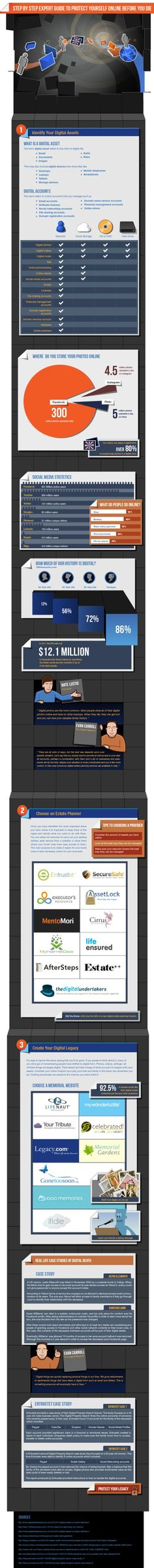 Step By Step Expert Guide To Protect Yourself Online Before You Die Marketing Words, Inbound Marketing, Social Media Marketing, Digital Asset Management, Online Self, Good Advice For Life, Personal History, Data Visualization, Internet
