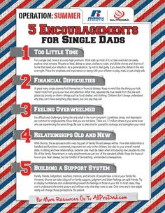 Being a single dad is difficult. We all need encouragement and All Pro Dad has 5 encouragements for the single dads who give all they have to their kids. Single Parent Quotes, Single Dads, Single Dating, Single Parenting, Parenting Quotes, Parenting Tips, Rainy Day Fun, Rainy Days, Daddy Quotes