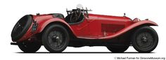 1933 Alfa Romeo 8C 2300 Mille Miglia Spyder | Simeone Foundation Automotive Museum