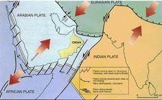 Geology Oman tectonics