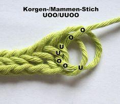 Hansen notation for Korgen Mammen stitch