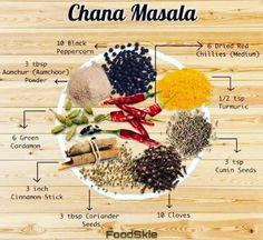 Spicy Recipes, Curry Recipes, Indian Food Recipes, Masala Powder Recipe, Masala Recipe, Homemade Spices, Homemade Seasonings, Tandoori Masala, Chana Masala