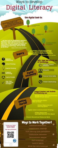 Awesome Poster On Digital Literacy ~ Educational Technology and Mobile Learning