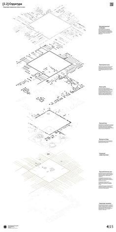 Productive Landscape Archiprix Moscow 2013