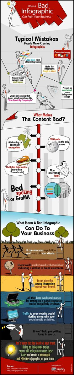 """""""Evil Effects Of Bad Infographics: A bad infographic can ruin your business. This good infographic talks about the evil effects of bad infographics and what to do to avoid them."""""""