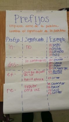 How Mindset Affects Learning Languages - The Little Language Site Dual Language Classroom, Bilingual Classroom, Bilingual Education, Spanish Classroom, Spanish Anchor Charts, Reading Anchor Charts, Spanish Lesson Plans, Spanish Lessons, Ap Spanish