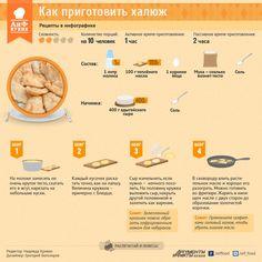 Как приготовить пирожки халюж. Рецепт в инфографике | РЕЦЕПТЫ | ИНФОГРАФИКА | АиФ Адыгея
