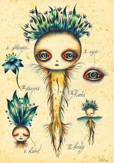 MANDRAGORA limited edition print 6/50 by bafefit on Etsy