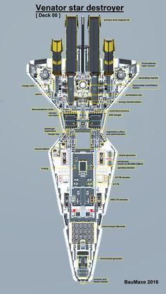 Star Wars - Venator-Class Star Destroyer Floorplan