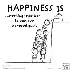 Happiness is Best Teamwork Quotes, Inspirational Teamwork Quotes, Motivational Quotes, Cute Happy Quotes, Life Quotes Love, Fun Sayings, Happy Thoughts, Positive Thoughts, Positive Quotes
