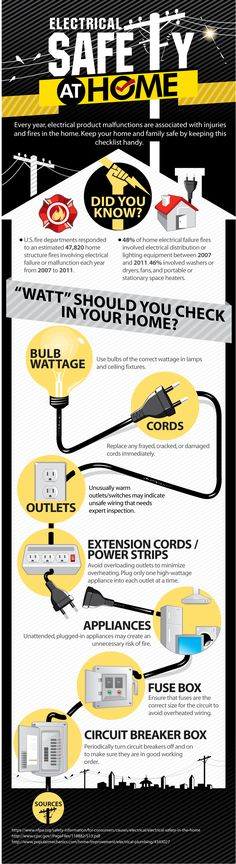 #Electrical safety at your home #Infographic