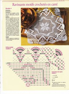 Home Decor Crochet Patterns Part 156 - Beautiful Crochet Patterns and Knitting Patterns Granny Square Häkelanleitung, Granny Square Crochet Pattern, Crochet Diagram, Crochet Chart, Crochet Squares, Crochet Motif, Crochet Designs, Crochet Lace, Doily Patterns