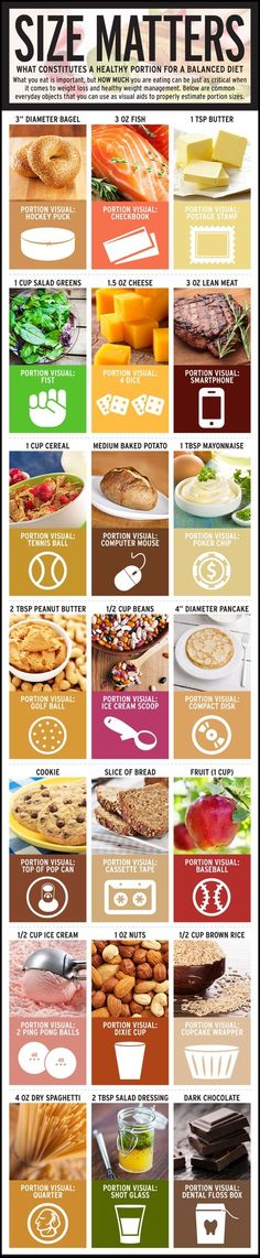 Here are common everyday objects that you can use as visual aides to properly estimate portion sizes #weightloss #loseweight #howtoloseweight #diet #healthfoods #recipes #motivation