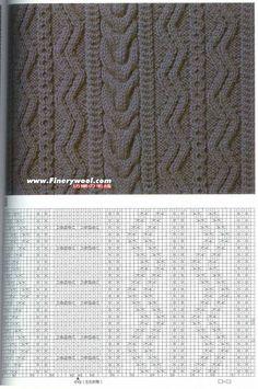 Cable Knitting Patterns, Knitting Wool, Knitting Charts, Knitting Stitches, Knitting Needles, Knit Patterns, Stitch Patterns, Crochet Cable, Lace Design