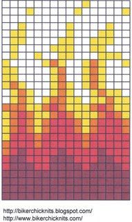 My f l a m e s graph pattern created for bikerchicknit's logo/banner has finally been uploaded for your use. This flame(s) chart was also. Bead Loom Patterns, Beading Patterns, Crochet Chart, C2c, Stand By Me, Loom Beading, Beaded Jewelry, Mosaic, Banner