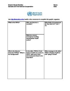 This activity introduces students to the World Health Organization (WHO).  It addresses some of the Ontario Grade 6 Social Studies curriculum.  After completing basic questions about the organization's mandate, etc., students choose a health topic (from a list) that the WHO works on, and answer questions about why they feel this is a concerning issue and how it is being addressed.Could take up to two class periods to complete, depending on students' literacy skills.