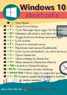 Windows 10 Shortcuts. #Windows #shortcuts