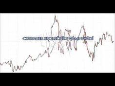 Volatilita a binární opce - CZTRADER - BINÁRNÍ OPCE