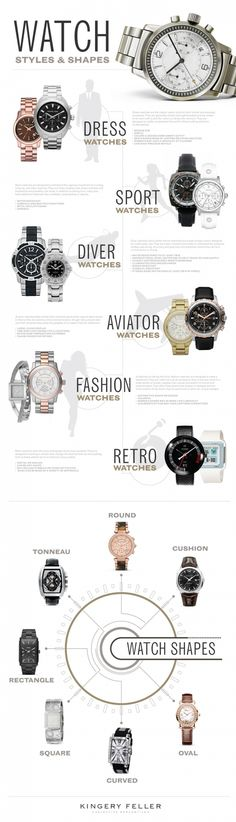 Men's Watch Styles & Shapes