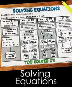 Have students who struggle with solving equations with variables on one side or both sides? This solving equations graphic organizer can help catch those students up to speed and get them independently solving equations. Maths Classroom Displays, Math Classroom Decorations, Classroom Walls, Classroom Posters, Future Classroom, Ged Math, Math Math, Multiplication, Fractions