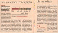 Coach języka dla menedżera?