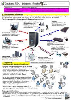evaluation technologie 5eme informatique Computer Basics, Evaluation, Internet, Teaching, Education, Octopus, Images, Container, Dreams