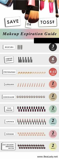 Save or Toss - Makeup Expiration Dates Defined & Explained