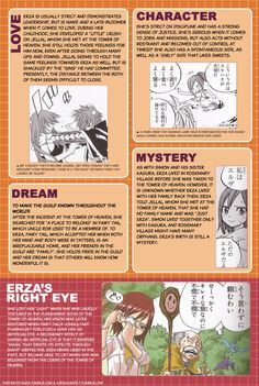 "Erza's personal data from Monthly Fairy Tail Magazine volume 4 ""This issue can be purchased at CDJapan or Amazon Japan. "" What you see is not an exact replica of the original pages, but a re-creation..."