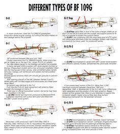 Art Messerschmitt Bf 109G mark variants 01