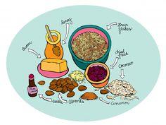 Homemade Granola – Illustrated Bites