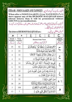 Read Tajweed Rules Islam Beliefs, Islam Religion, Online Quran Reading, Tajweed Quran, Quran Sharif, Islam For Kids, Islamic Studies, Quran Translation