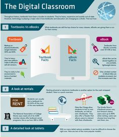 4 Excellent Infographics on 21st Century Classroom ~ Educational Technology and Mobile Learning