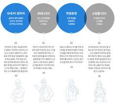서브페이지 tattoo images - Tattoos And Body Art Flow Chart Design, Ppt Design, Exhibition Booth Design, Used Computers, Information Design, Portfolio Layout, Proposal Templates, Visual Communication, Interactive Design