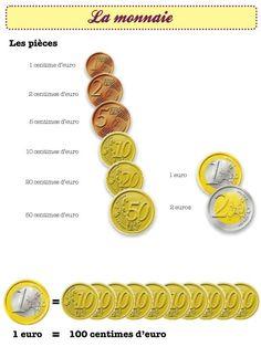 leçons grandeurs et mesures-ce1 ce2 - Dans ma classe, il y a... 1st Grade Math Worksheets, Math For Kids, Euro, Teaching, Cycle 3, Classroom, French, School, Coins