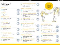 #Cantonese phrases - Where?